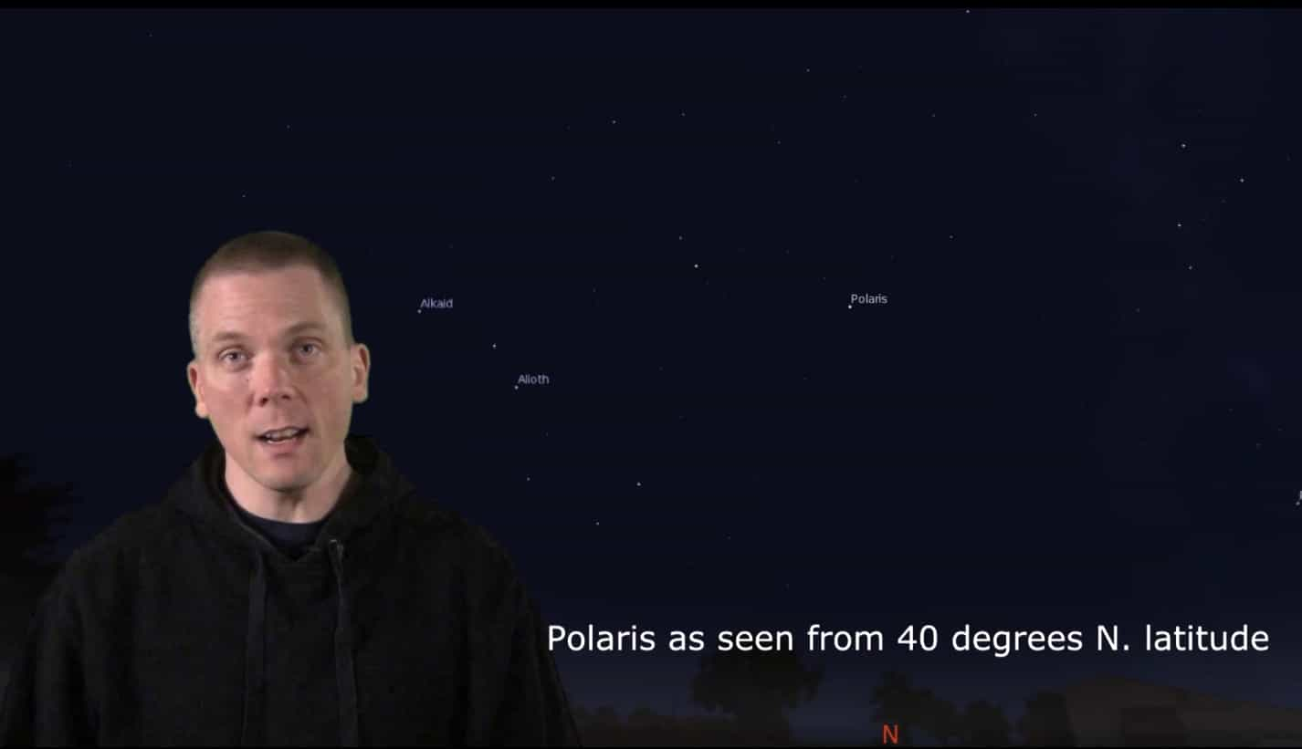 Celestial north pole