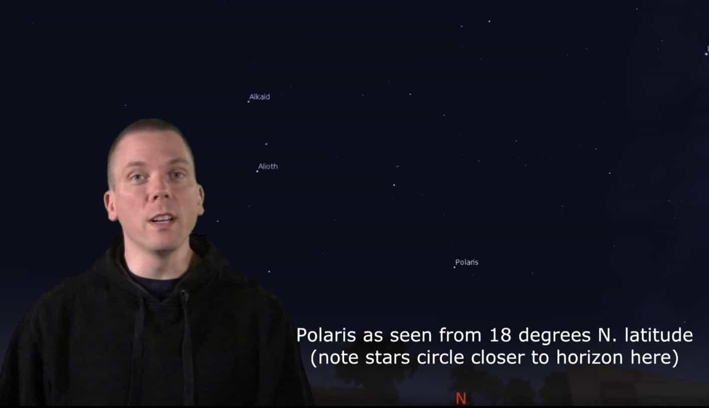polaris from southern latitudes