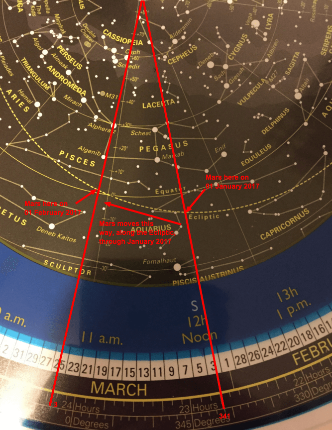 How to find planets using a planisphere