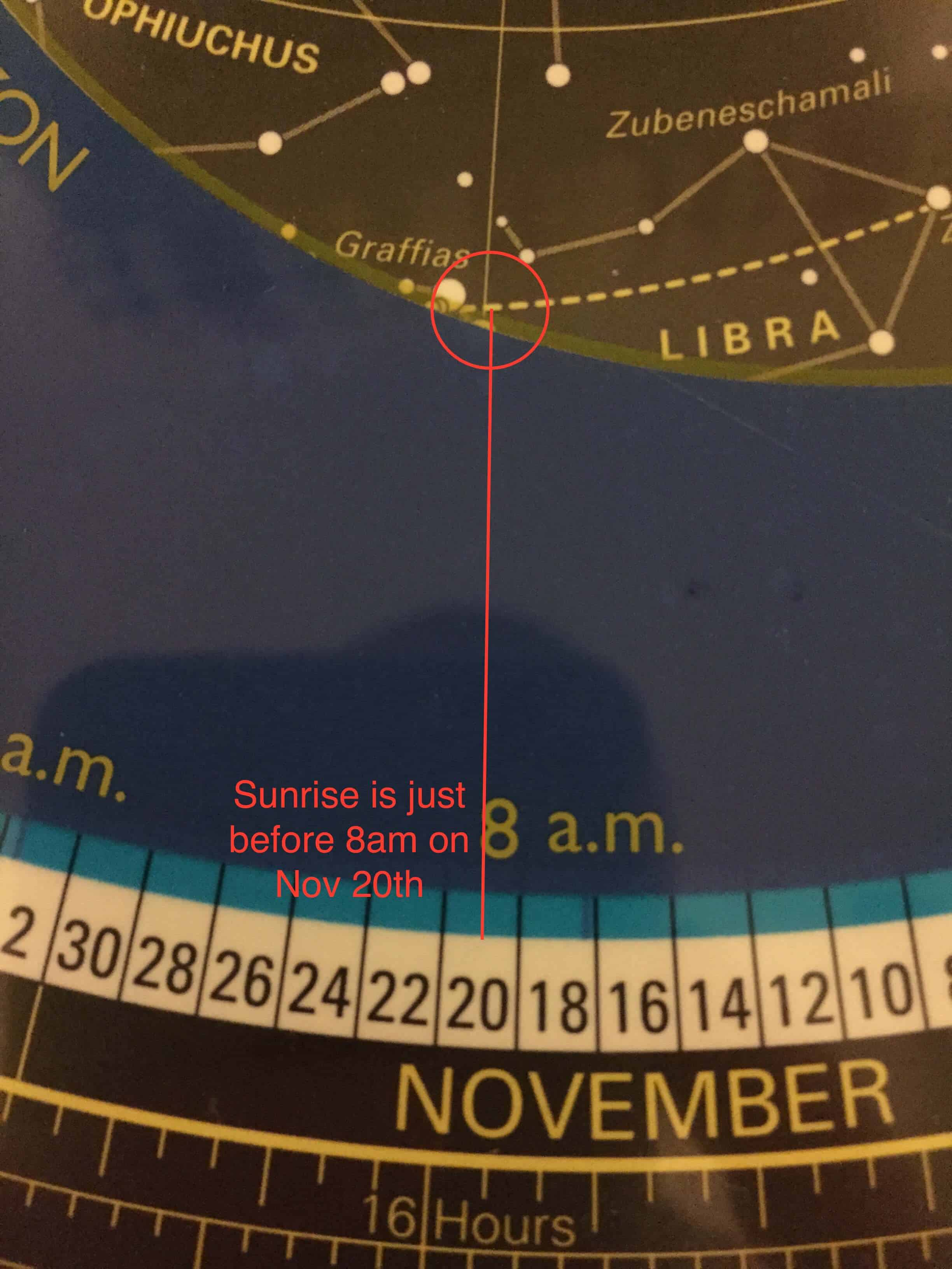 Using a planisphere to find sunrise times on a specific date