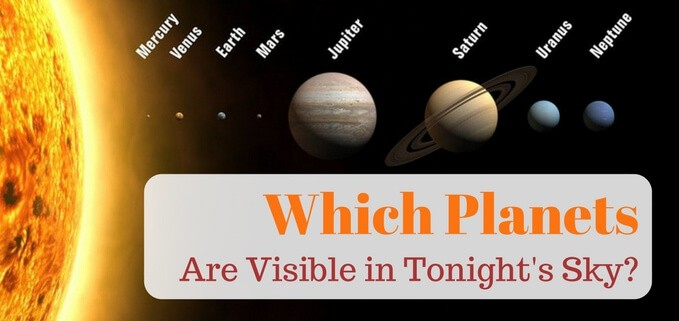 What Planets are Visble Tonight? Detailed, Fully Updated