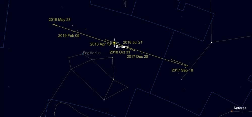 Showing the path of Saturn across the night sky in 2018