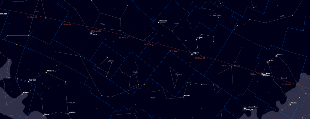 Path of Mars across the constellations in 2019