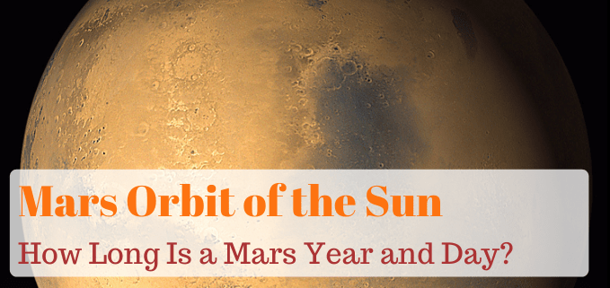 How long for Mars to orbit sun FI