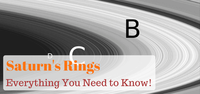 Saturns rings all you need to know FI