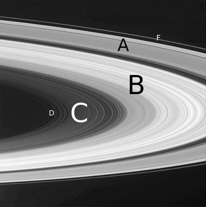Saturn's rings labelled
