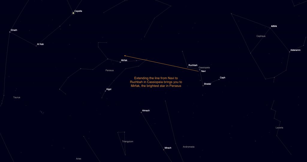 Using Cassiopeia to find Perseus