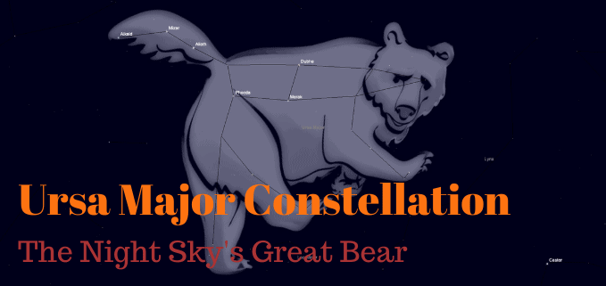 Ursa Major Constellation FI