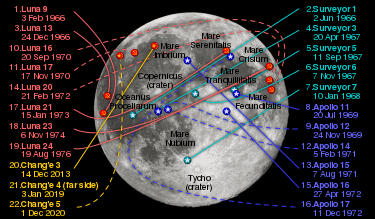 This image shows the locations of landing sites of human and robotic missions on the Moon