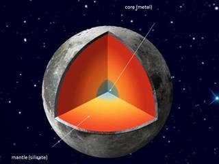 A NASA illustration of the Moon's core and mantle