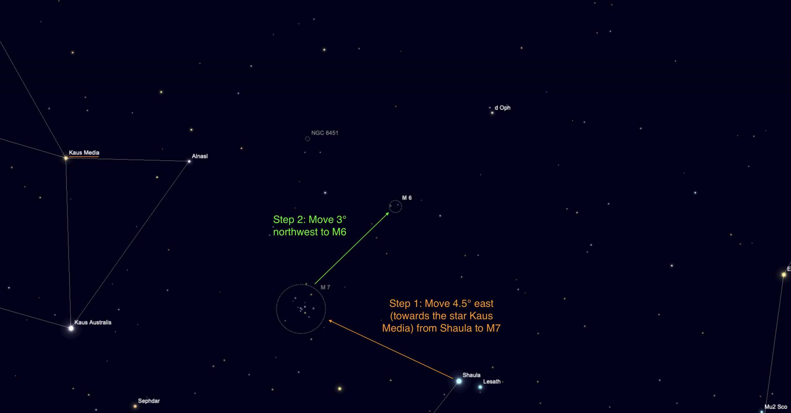 Finding M6 via M7 from Shaula